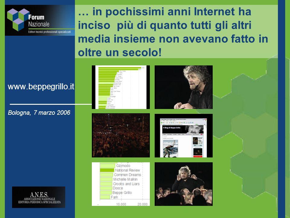 www.beppegrillo.it Bologna, 7 marzo 2006 … in pochissimi anni Internet ha inciso più di quanto tutti gli altri media insieme non avevano fatto in oltre un secolo!