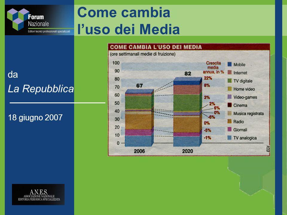 Come cambia luso dei Media da La Repubblica 18 giugno 2007