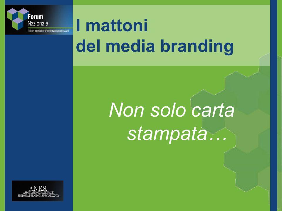 I mattoni del media branding Non solo carta stampata…