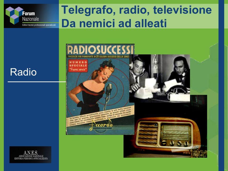 Telegrafo, radio, televisione Da nemici ad alleati Radio