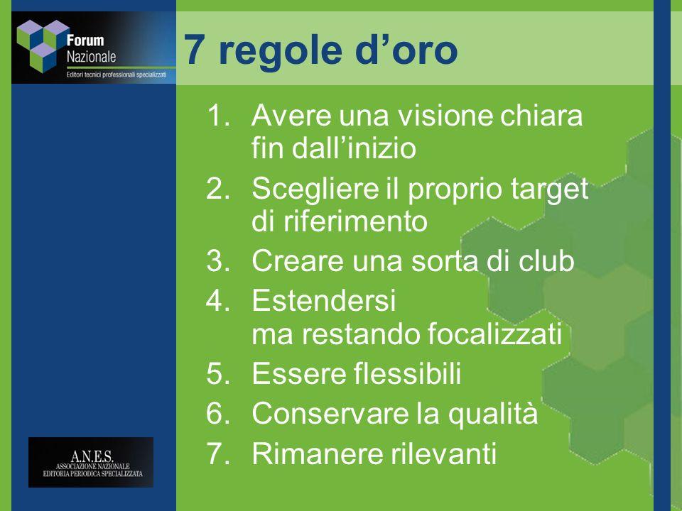 7 regole doro 1.Avere una visione chiara fin dallinizio 2.Scegliere il proprio target di riferimento 3.Creare una sorta di club 4.Estendersi ma restando focalizzati 5.Essere flessibili 6.Conservare la qualità 7.Rimanere rilevanti