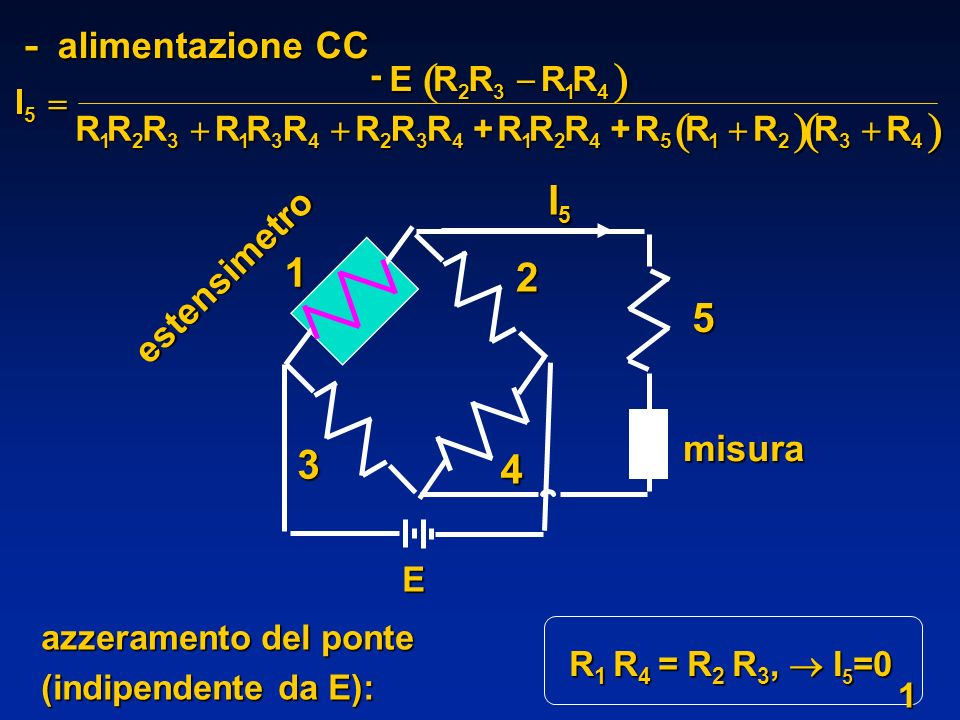 I RR RRRR 5 34 3444 ERR RRRRRR+RR+RRRRR 21 1213231251234 - alimentazione CC azzeramento del ponte (indipendente da E): R 1 R 4 = R 2 R 3, I 5 =0 esten