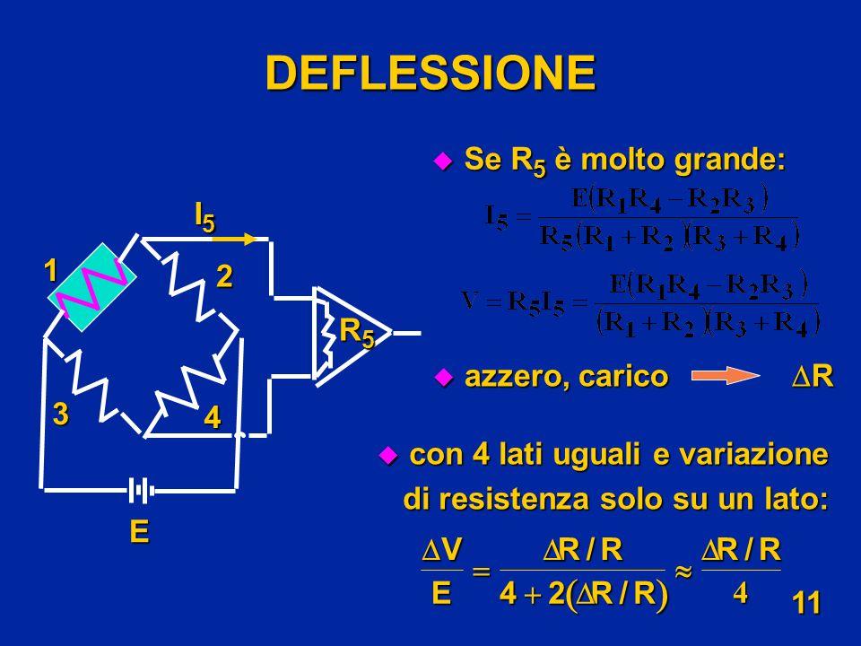 DEFLESSIONEVER/R42R/RR/R 4 u con 4 lati uguali e variazione di resistenza solo su un lato: di resistenza solo su un lato: 1 2 3 4 E R5R5R5R5 I5I5I5I5