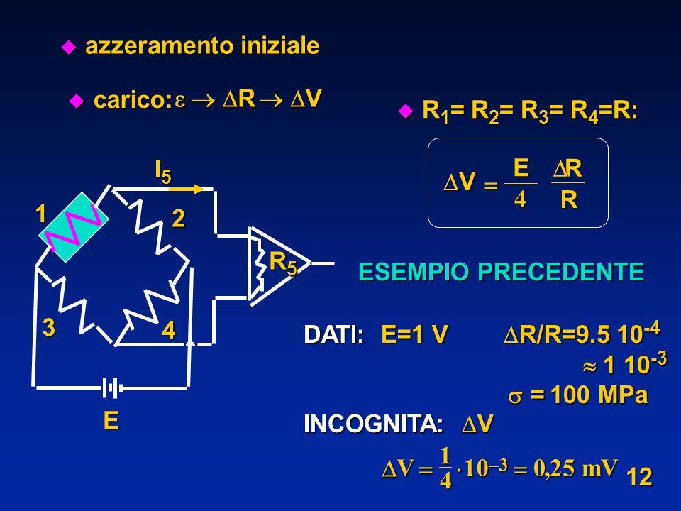 1 2 3 4 E R5R5R5R5 I5I5I5I5 RV u carico: u R 1 = R 2 = R 3 = R 4 =R: u azzeramento iniziale V E 4 R R ESEMPIO PRECEDENTE ESEMPIO PRECEDENTE DATI: E=1