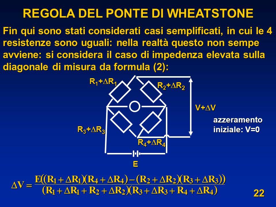 REGOLA DEL PONTE DI WHEATSTONE R 1 + R 1 R 4 + R 4 V+ V E R 3 + R 3 R 2 + R 2 RRRRRRRR V ERRRRRRRR 11442233 11223344 azzeramento iniziale: V=0 22 Fin