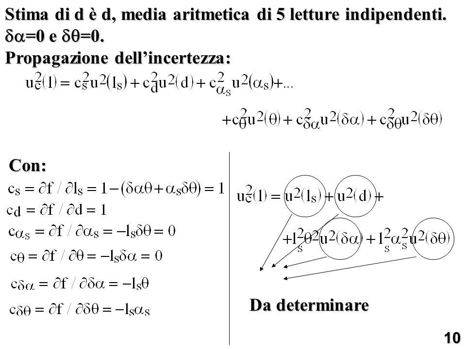 Stima di d è d, media aritmetica di 5 letture indipendenti. =0 e =0. =0 e =0. Propagazione dellincertezza: Con: Da determinare 10