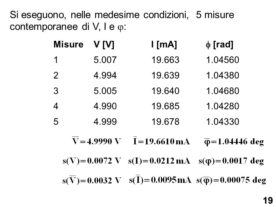 Si eseguono, nelle medesime condizioni, 5 misure contemporanee di V, I e : MisureV [V]I [mA] [rad] 15.00719.6631.04560 24.99419.6391.04380 35.00519.64