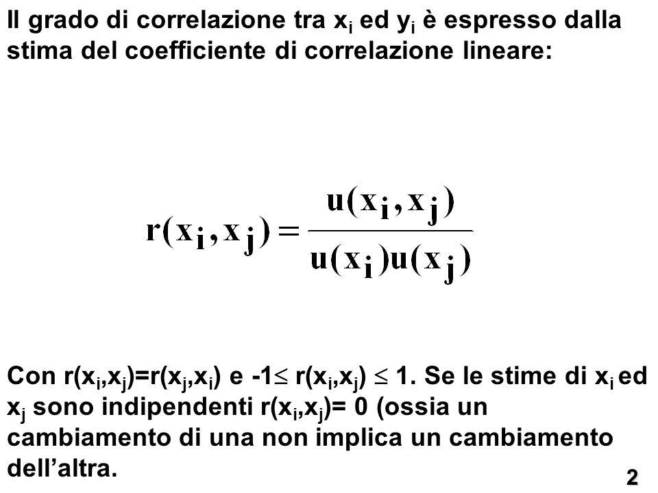 Il grado di correlazione tra x i ed y i è espresso dalla stima del coefficiente di correlazione lineare: Con r(x i,x j )=r(x j,x i ) e -1 r(x i,x j )