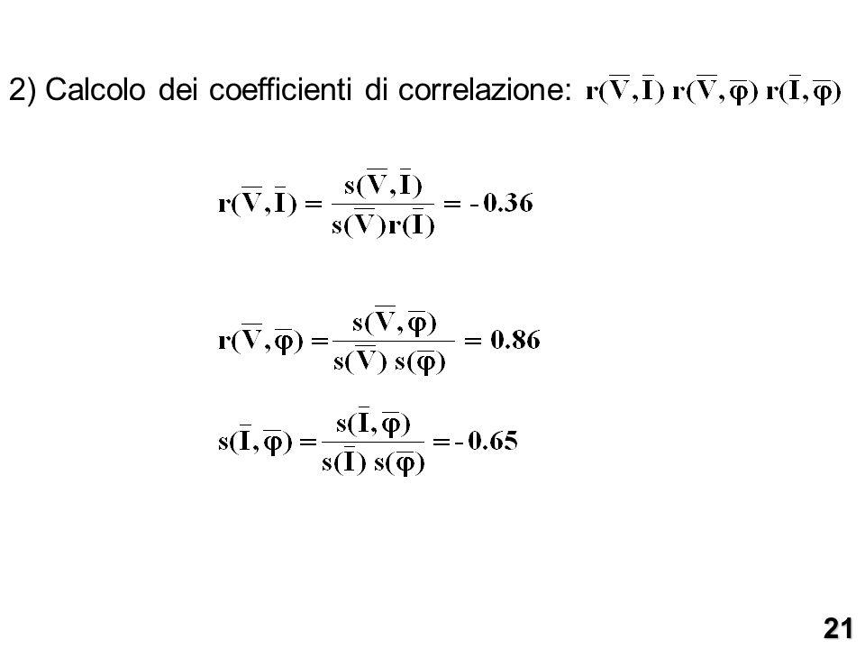2) Calcolo dei coefficienti di correlazione: 21