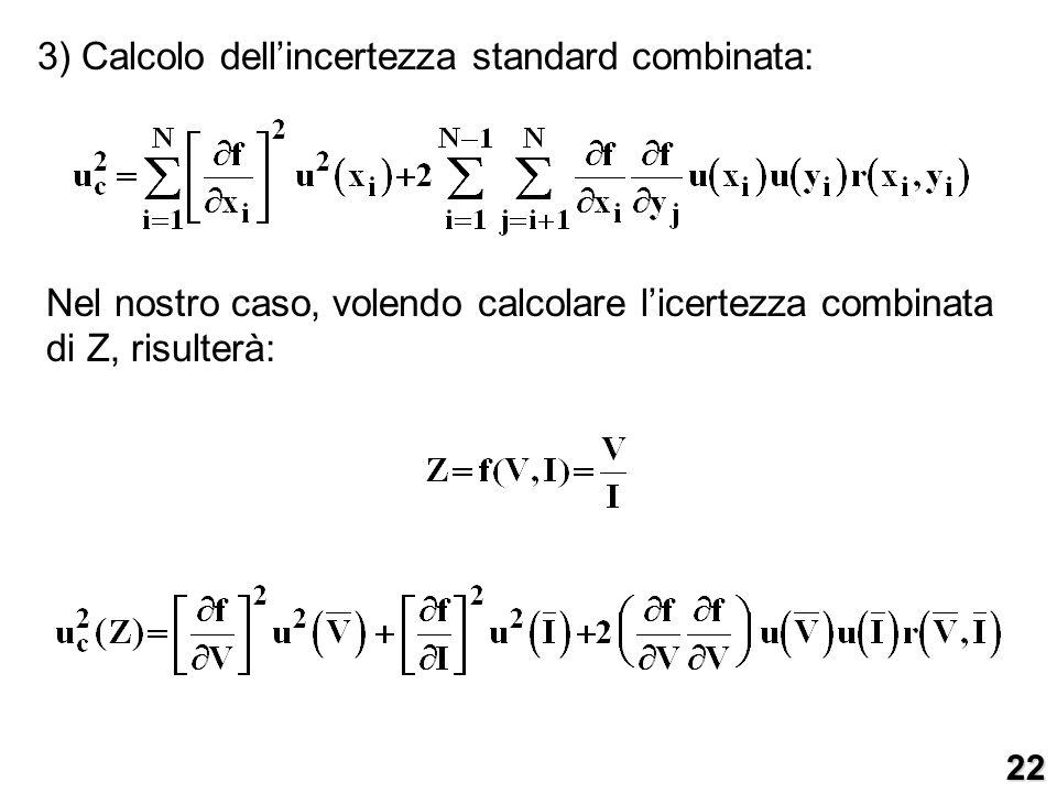 3) Calcolo dellincertezza standard combinata: Nel nostro caso, volendo calcolare licertezza combinata di Z, risulterà: 22