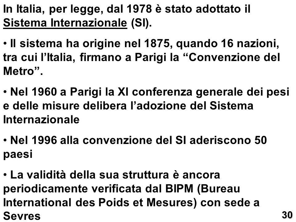 In Italia, per legge, dal 1978 è stato adottato il Sistema Internazionale (SI). Il sistema ha origine nel 1875, quando 16 nazioni, tra cui lItalia, fi