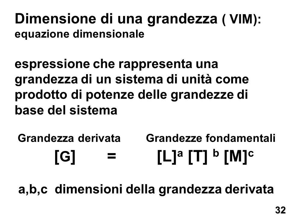 Dimensione di una grandezza ( VIM): equazione dimensionale espressione che rappresenta una grandezza di un sistema di unità come prodotto di potenze d