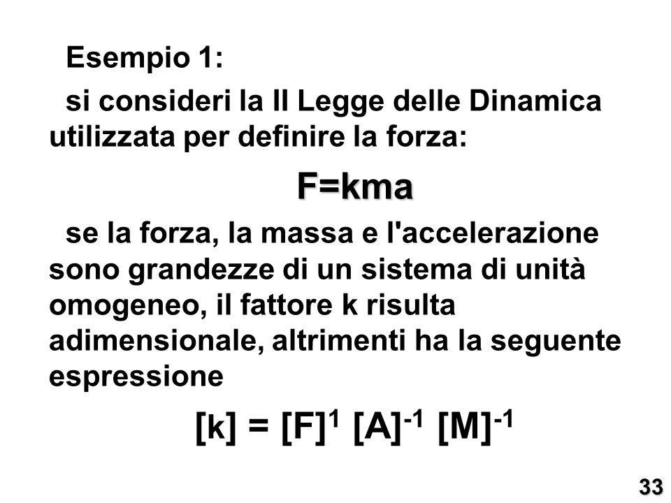 Esempio 1: si consideri la II Legge delle Dinamica utilizzata per definire la forza:F=kma se la forza, la massa e l'accelerazione sono grandezze di un