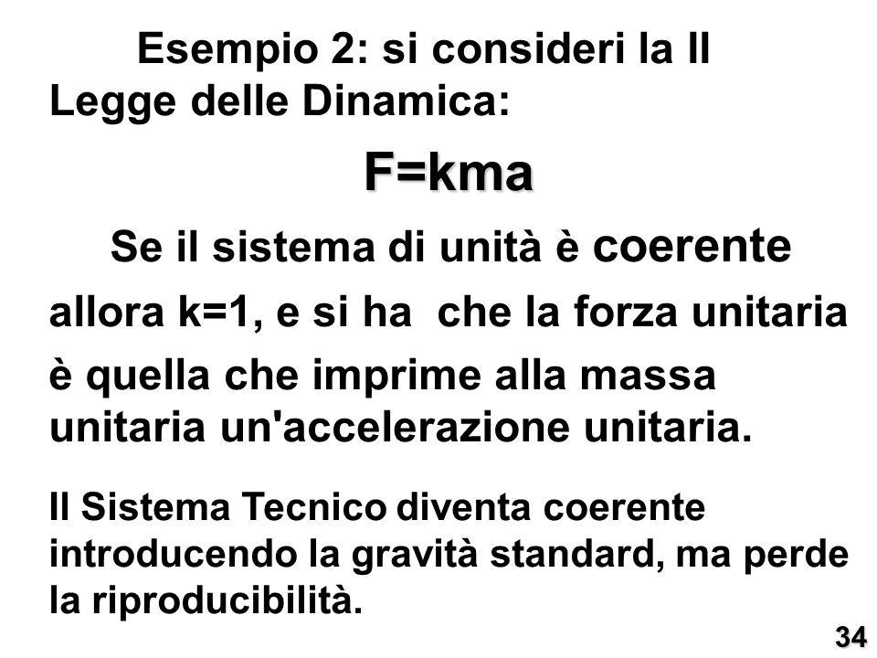 Esempio 2: si consideri la II Legge delle Dinamica:F=kma Se il sistema di unità è coerente allora k=1, e si ha che la forza unitaria è quella che impr