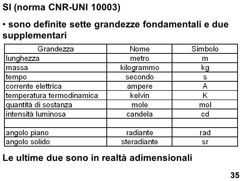 SI (norma CNR-UNI 10003) sono definite sette grandezze fondamentali e due supplementari Le ultime due sono in realtà adimensionali 35