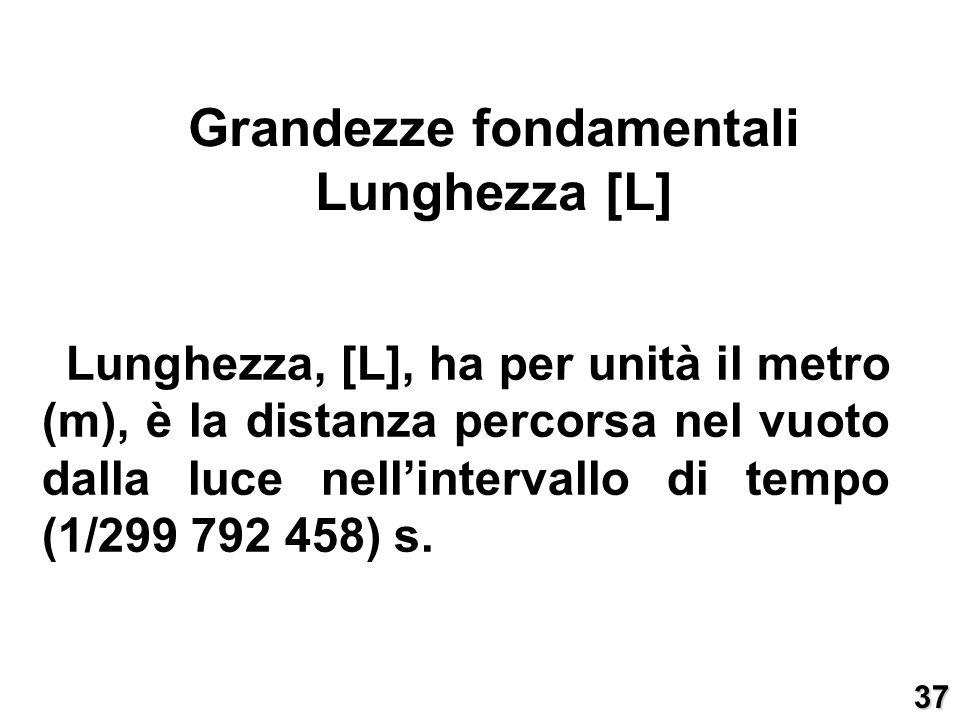 Lunghezza, [L], ha per unità il metro (m), è la distanza percorsa nel vuoto dalla luce nellintervallo di tempo (1/299 792 458) s. Grandezze fondamenta