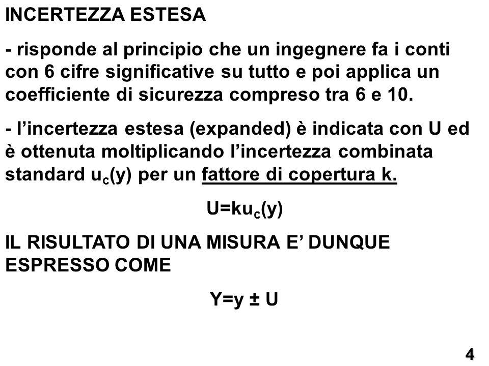 INCERTEZZA ESTESA - risponde al principio che un ingegnere fa i conti con 6 cifre significative su tutto e poi applica un coefficiente di sicurezza co