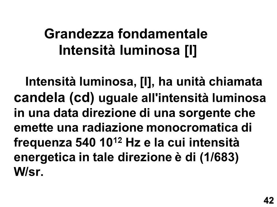 Intensità luminosa, [I], ha unità chiamata candela (cd) uguale all'intensità luminosa in una data direzione di una sorgente che emette una radiazione