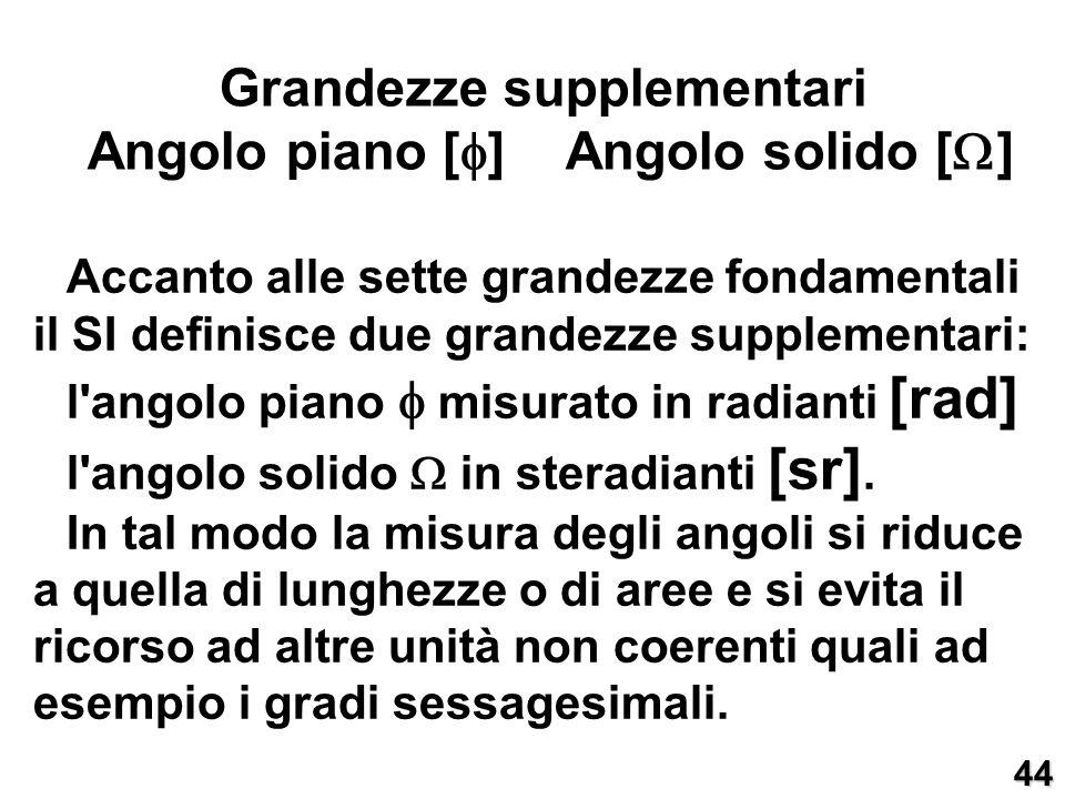 Accanto alle sette grandezze fondamentali il SI definisce due grandezze supplementari: l'angolo piano misurato in radianti [rad] l'angolo solido in st