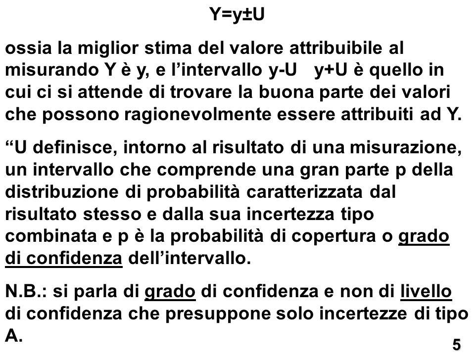 ossia la miglior stima del valore attribuibile al misurando Y è y, e lintervallo y-U y+U è quello in cui ci si attende di trovare la buona parte dei v