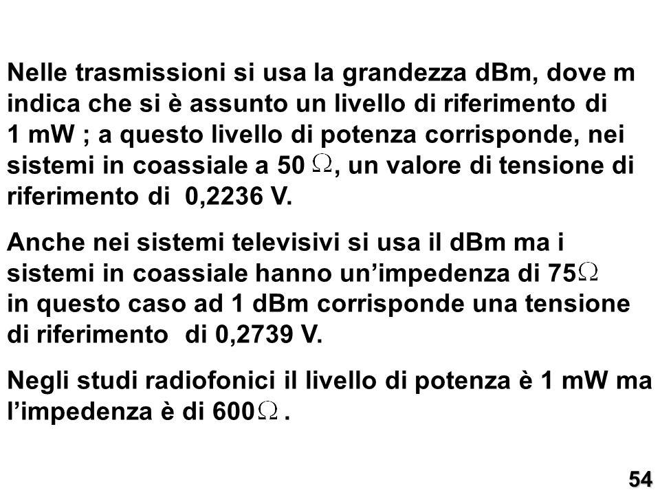 Nelle trasmissioni si usa la grandezza dBm, dove m indica che si è assunto un livello di riferimento di 1 mW ; a questo livello di potenza corrisponde