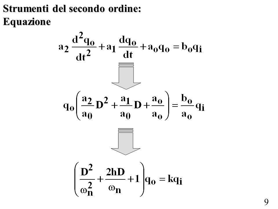 10 Parametri fondamentali: Sensibilità statica Pulsazione propria Frequenza propria Parametro adimensionale di smorzamento Si ricorda che questi parametri non sempre sono facilmente identificabili e comunque, pur conducendo uno studio analitico, vanno identificati per via sperimentale.