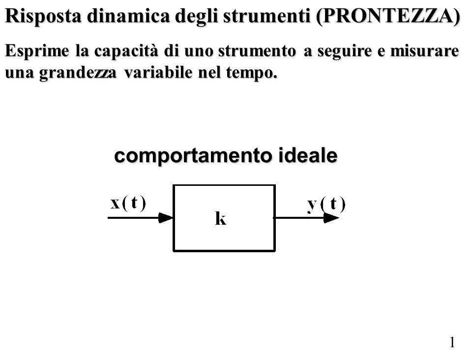 42 2° ordine ESEMPI:Bilancia (MD 2 +BD+K s )x o =f i M KsKsKsKs B