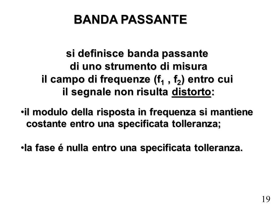 19 BANDA PASSANTE si definisce banda passante di uno strumento di misura il campo di frequenze (f 1, f 2 ) entro cui il segnale non risulta distorto: