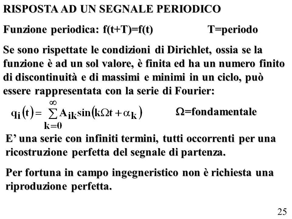 25 RISPOSTA AD UN SEGNALE PERIODICO Funzione periodica: f(t+T)=f(t)T=periodo Se sono rispettate le condizioni di Dirichlet, ossia se la funzione è ad