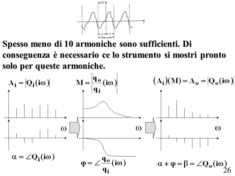 26 Spesso meno di 10 armoniche sono sufficienti. Di conseguenza è necessario ce lo strumento si mostri pronto solo per queste armoniche.