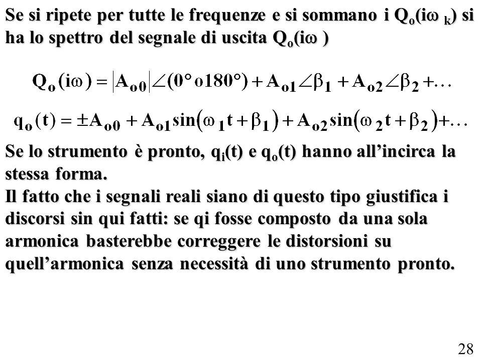 28 Se si ripete per tutte le frequenze e si sommano i Q o (i k ) si ha lo spettro del segnale di uscita Q o (i ) Se lo strumento è pronto, q i (t) e q