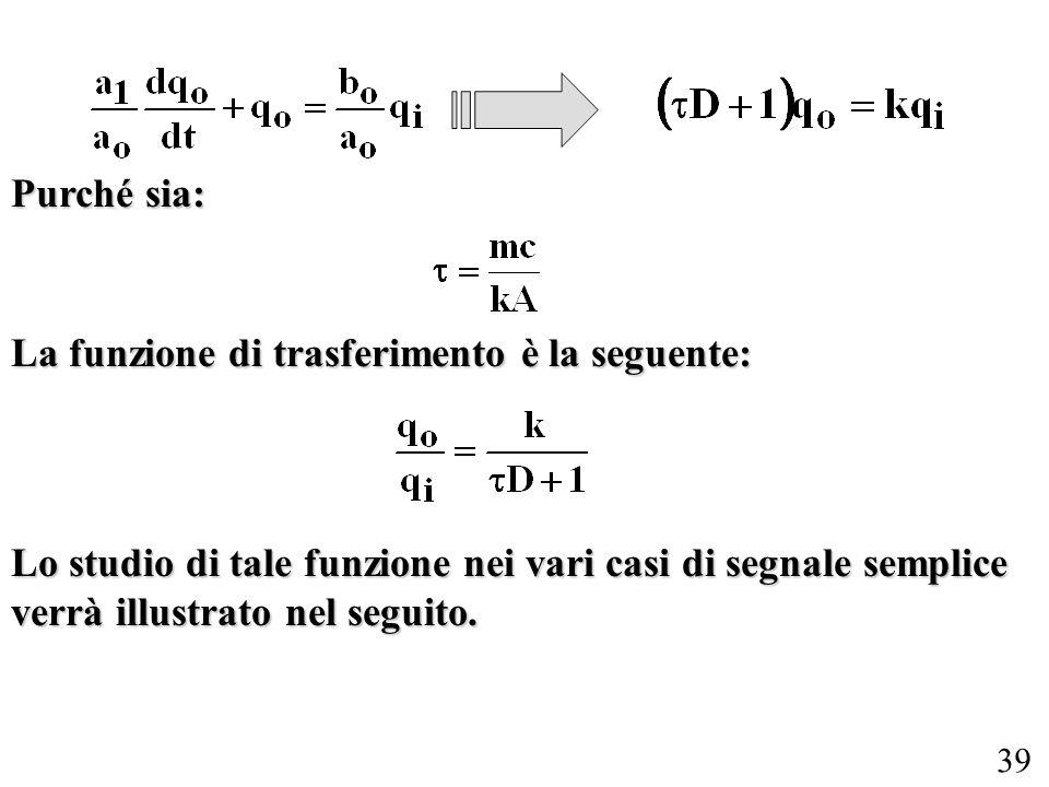 39 Purché sia: La funzione di trasferimento è la seguente: Lo studio di tale funzione nei vari casi di segnale semplice verrà illustrato nel seguito.