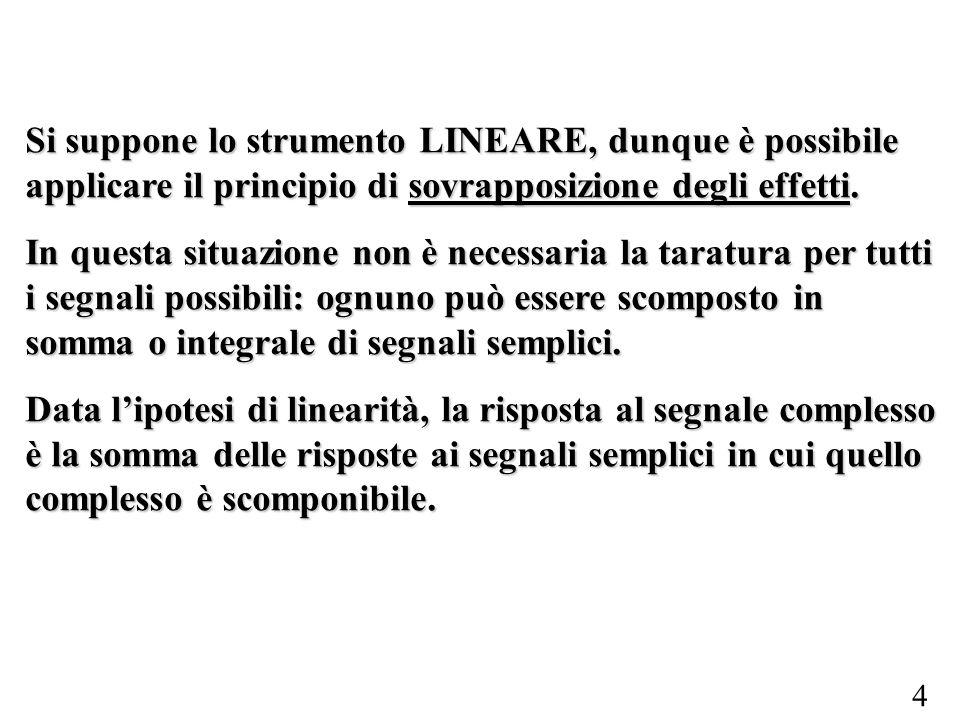 4 Si suppone lo strumento LINEARE, dunque è possibile applicare il principio di sovrapposizione degli effetti. In questa situazione non è necessaria l
