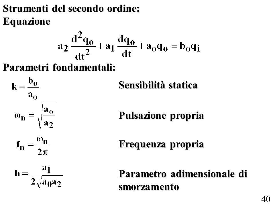 40 Strumenti del secondo ordine: Equazione Parametri fondamentali: Sensibilità statica Pulsazione propria Frequenza propria Parametro adimensionale di
