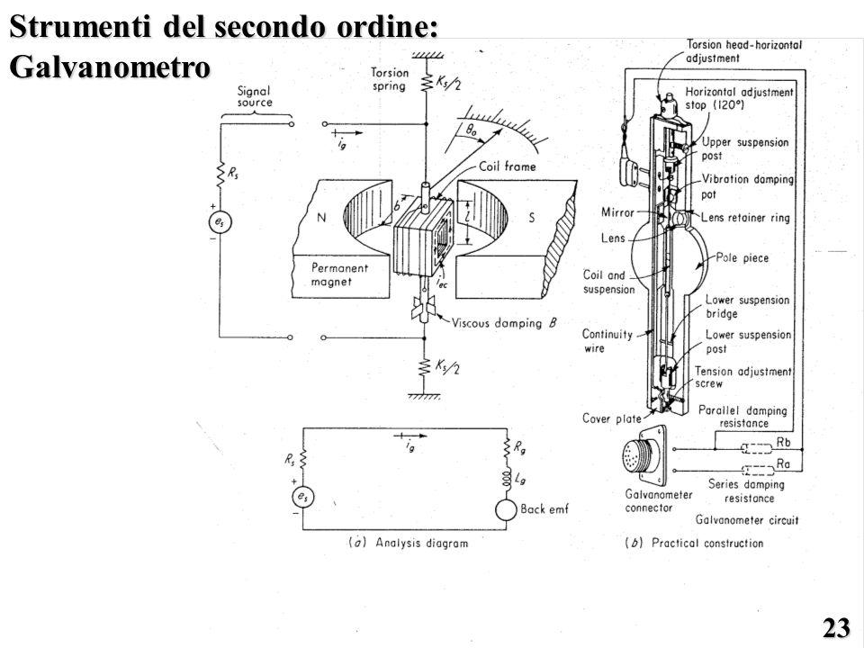 43 23 Strumenti del secondo ordine: Galvanometro