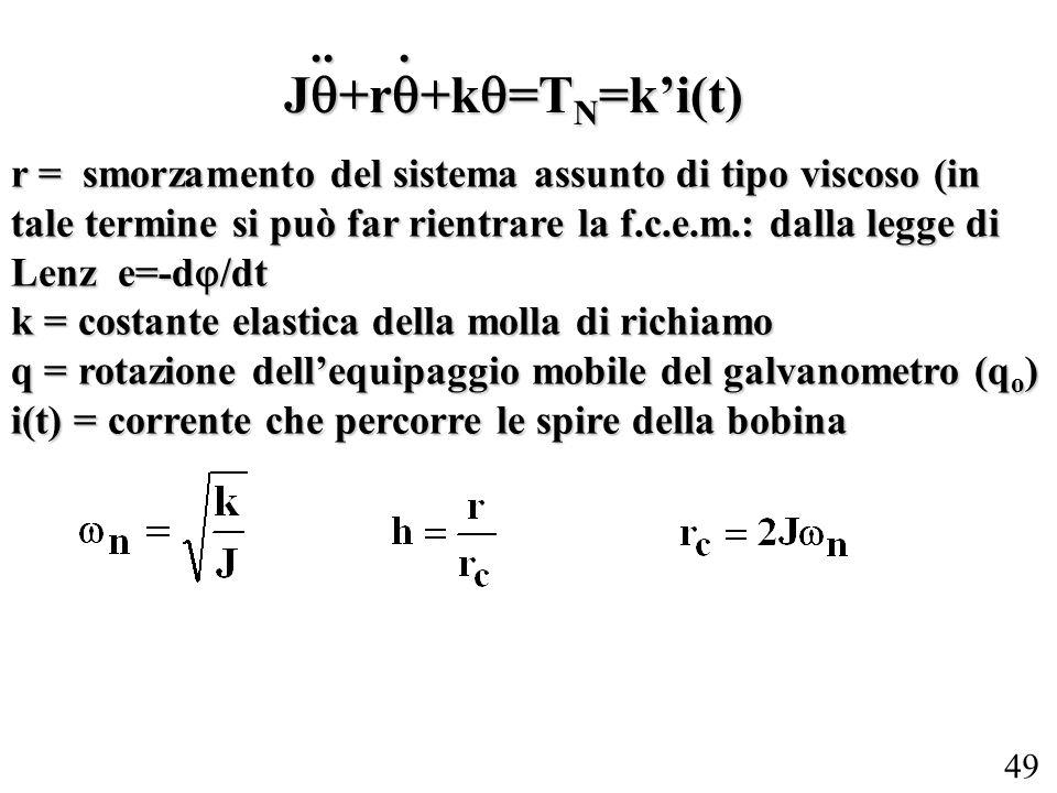 49 J +r +k =T N =ki(t)... r = smorzamento del sistema assunto di tipo viscoso (in tale termine si può far rientrare la f.c.e.m.: dalla legge di Lenz e