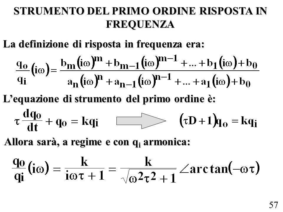 57 STRUMENTO DEL PRIMO ORDINE RISPOSTA IN FREQUENZA La definizione di risposta in frequenza era: Lequazione di strumento del primo ordine è: Allora sa