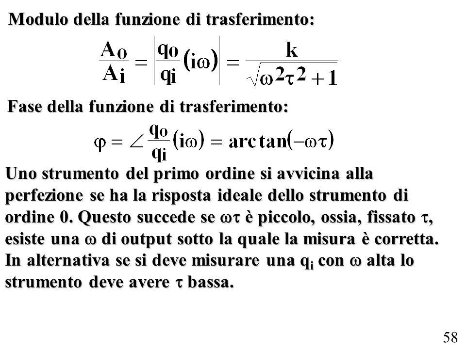 58 Modulo della funzione di trasferimento: Fase della funzione di trasferimento: Uno strumento del primo ordine si avvicina alla perfezione se ha la r