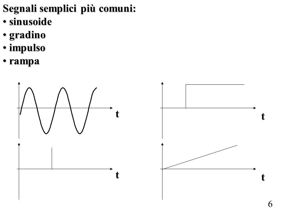 6 Segnali semplici più comuni: sinusoide sinusoide gradino gradino impulso impulso rampa rampa t t t t