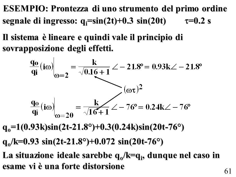 61 ESEMPIO: Prontezza di uno strumento del primo ordine segnale di ingresso: q i =sin(2t)+0.3 sin(20t) =0.2 s Il sistema è lineare e quindi vale il pr