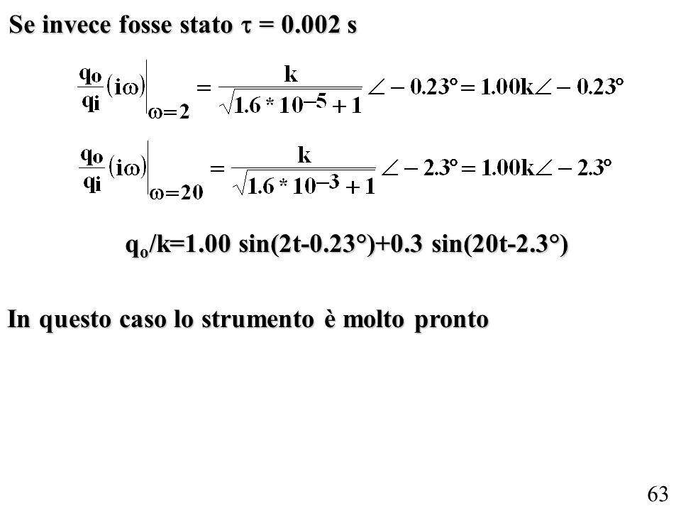 63 Se invece fosse stato = 0.002 s q o /k=1.00 sin(2t-0.23°)+0.3 sin(20t-2.3°) In questo caso lo strumento è molto pronto