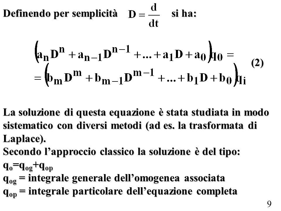 40 Strumenti del secondo ordine: Equazione Parametri fondamentali: Sensibilità statica Pulsazione propria Frequenza propria Parametro adimensionale di smorzamento