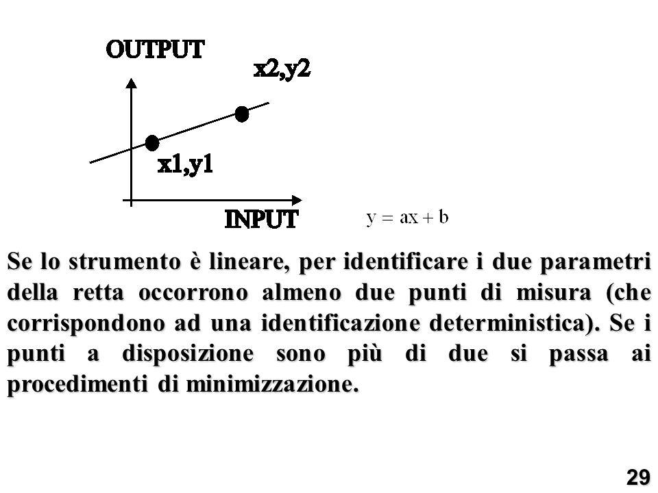 Se lo strumento è lineare, per identificare i due parametri della retta occorrono almeno due punti di misura (che corrispondono ad una identificazione