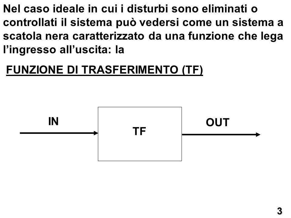 TF IN OUT Nel caso ideale in cui i disturbi sono eliminati o controllati il sistema può vedersi come un sistema a scatola nera caratterizzato da una f
