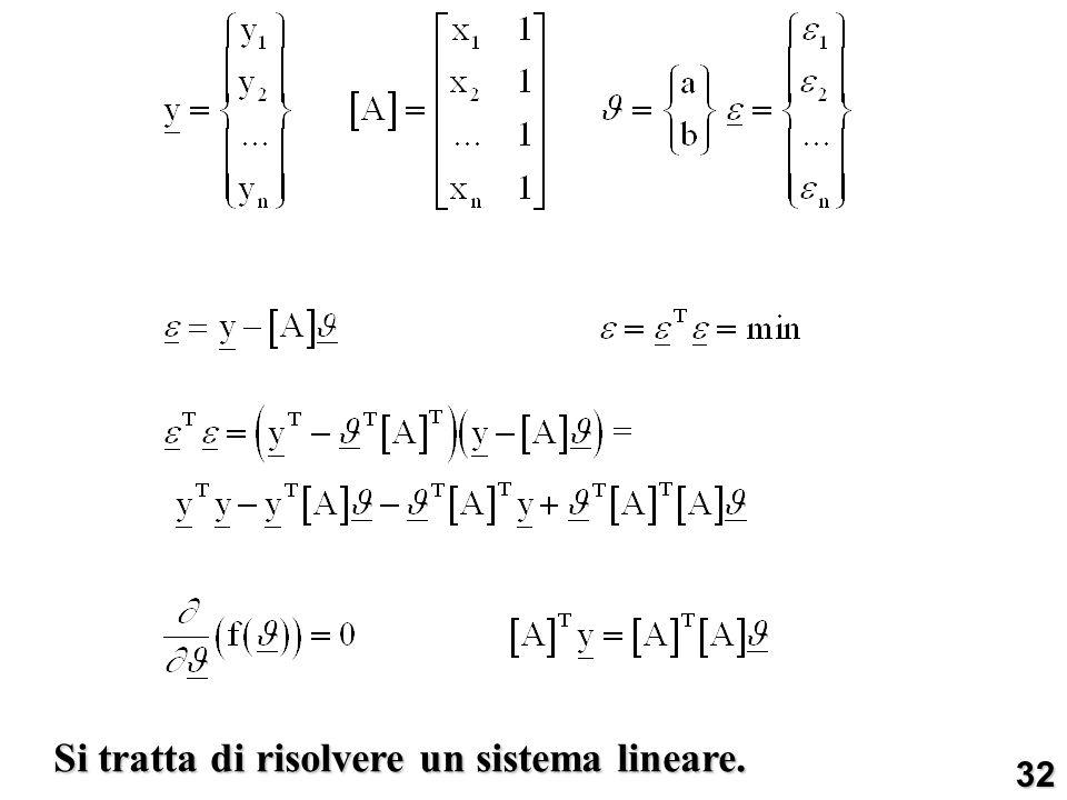 Si tratta di risolvere un sistema lineare. 32