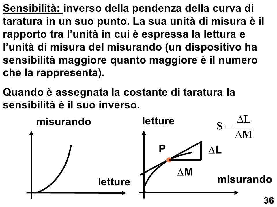 Sensibilità: inverso della pendenza della curva di taratura in un suo punto. La sua unità di misura è il rapporto tra lunità in cui è espressa la lett