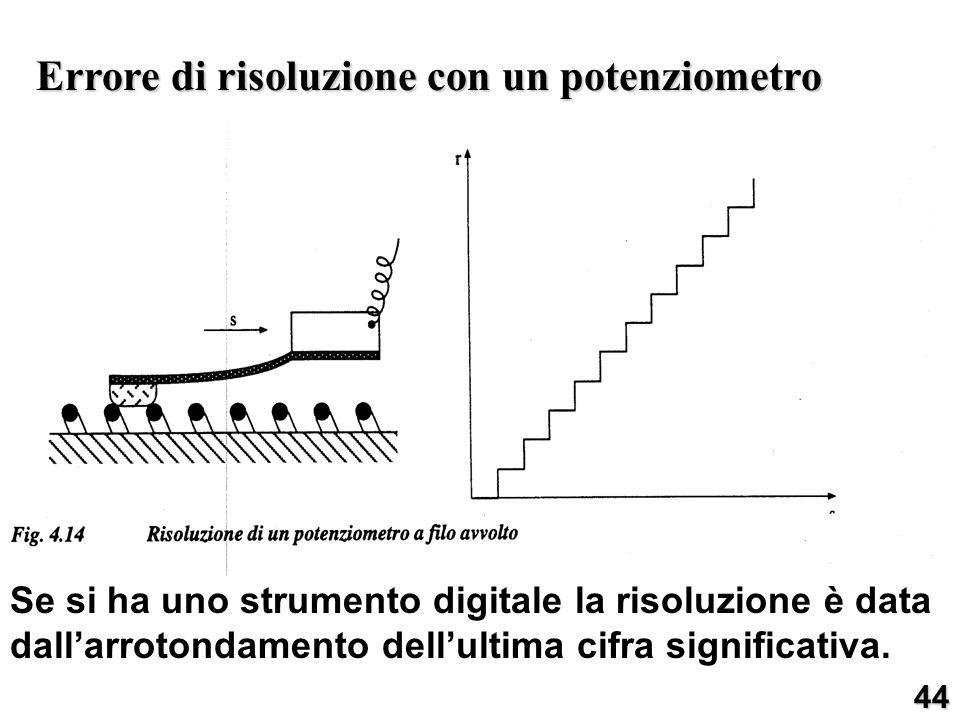 44 Errore di risoluzione con un potenziometro Se si ha uno strumento digitale la risoluzione è data dallarrotondamento dellultima cifra significativa.