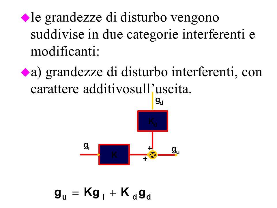 u le grandezze di disturbo vengono suddivise in due categorie interferenti e modificanti: u a) grandezze di disturbo interferenti, con carattere addit