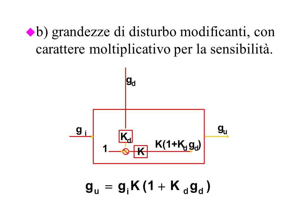 u b) grandezze di disturbo modificanti, con carattere moltiplicativo per la sensibilità. g K d g u g d i 1 K(1+K d g d ) K ggKKg u i dd ()1