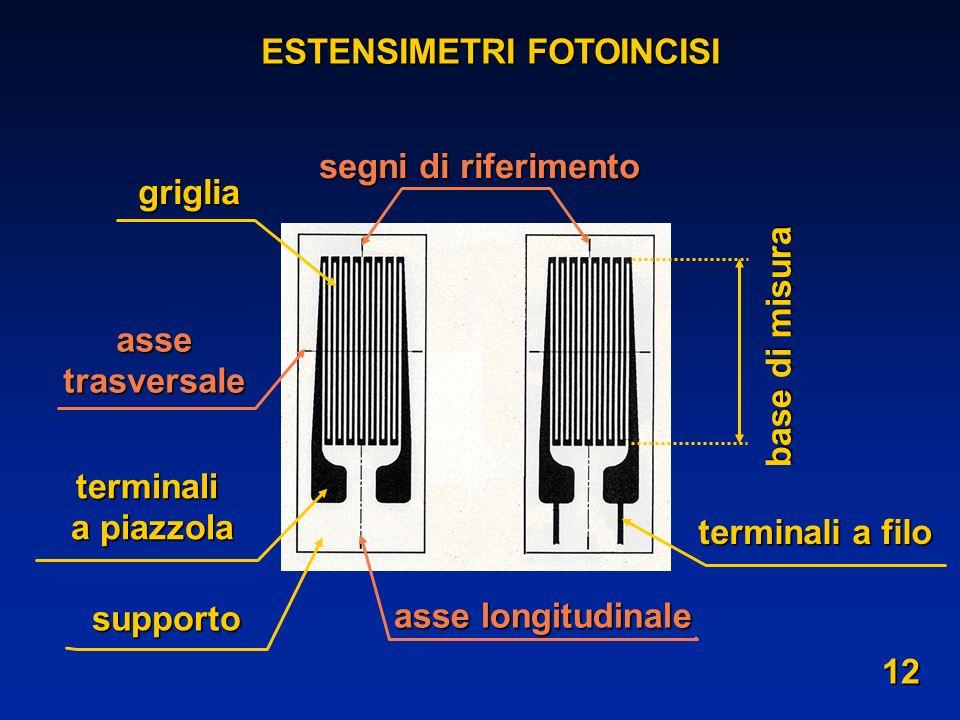 base di misura asse longitudinale assetrasversale terminali a filo terminali a piazzola supporto griglia segni di riferimento 12 ESTENSIMETRI FOTOINCI
